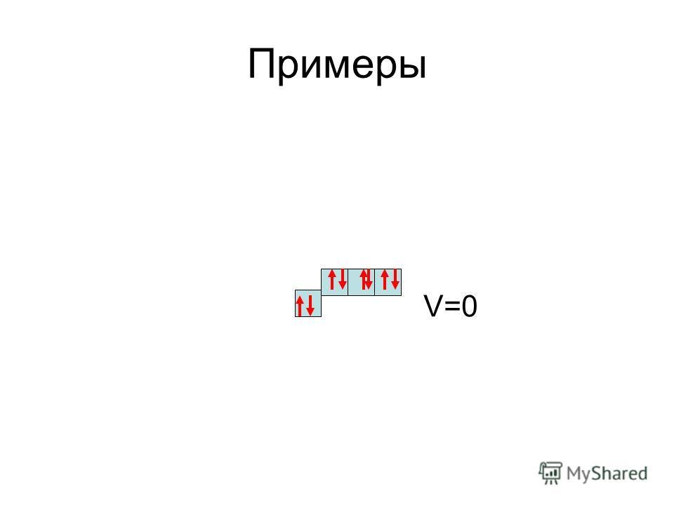 Примеры V=0