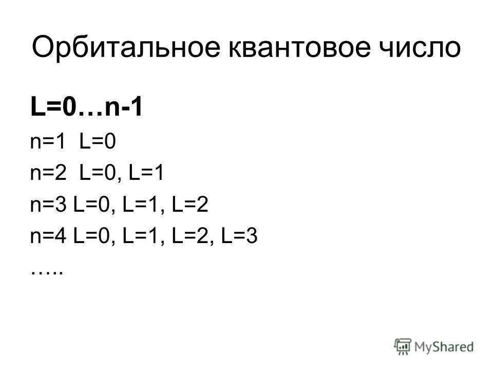 Орбитальное квантовое число L=0…n-1 n=1L=0 n=2L=0, L=1 n=3 L=0, L=1, L=2 n=4 L=0, L=1, L=2, L=3 …..