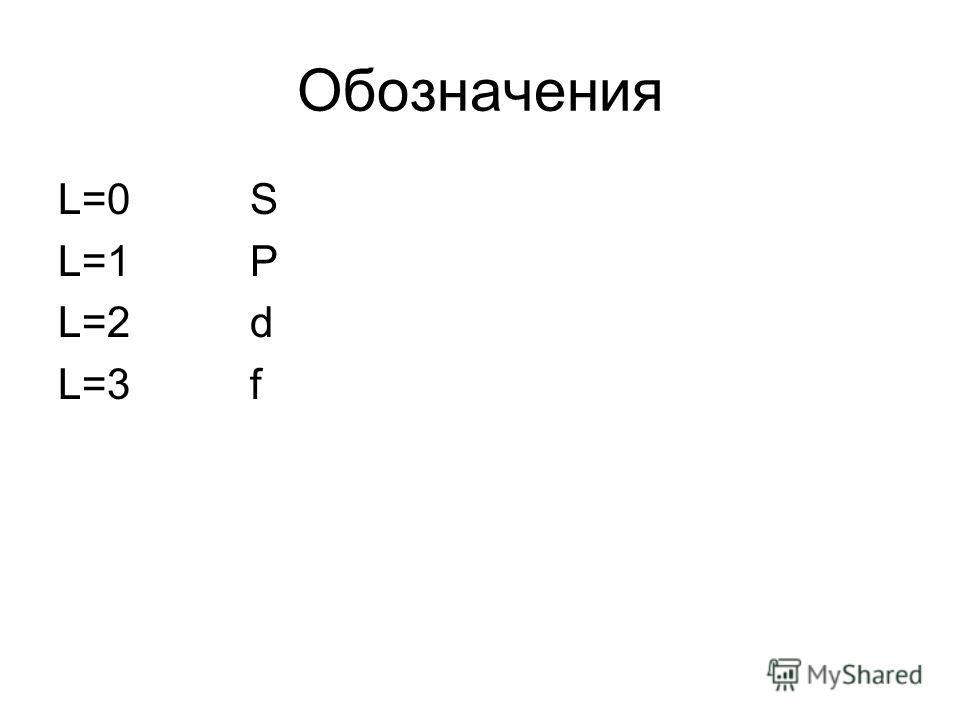 Обозначения L=0S L=1P L=2d L=3f