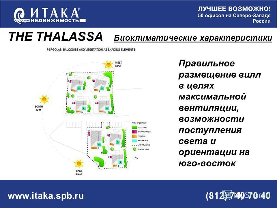 www.itaka.spb.ru (812) 740 70 40 Правильное размещение вилл в целях максимальной вентиляции, возможности поступления света и ориентации на юго-восток THE THALASSA Биоклиматические характеристики