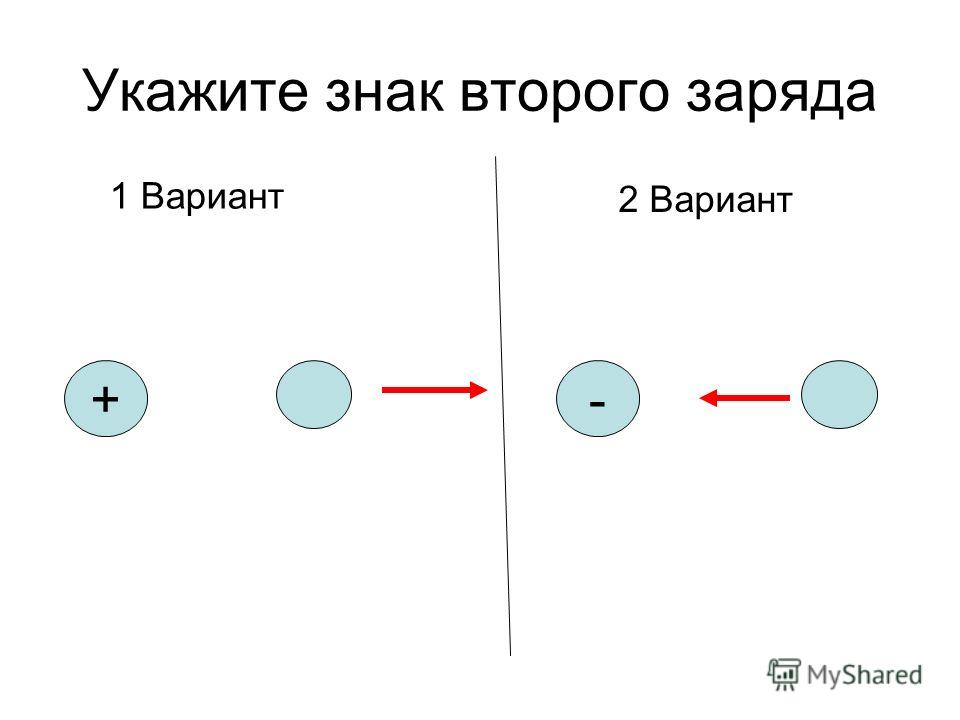 Укажите знак второго заряда 1 Вариант 2 Вариант +-
