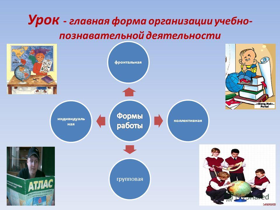 Урок - главная форма организации учебно- познавательной деятельности фронтальнаяколлективная групповая индивидуаль ная