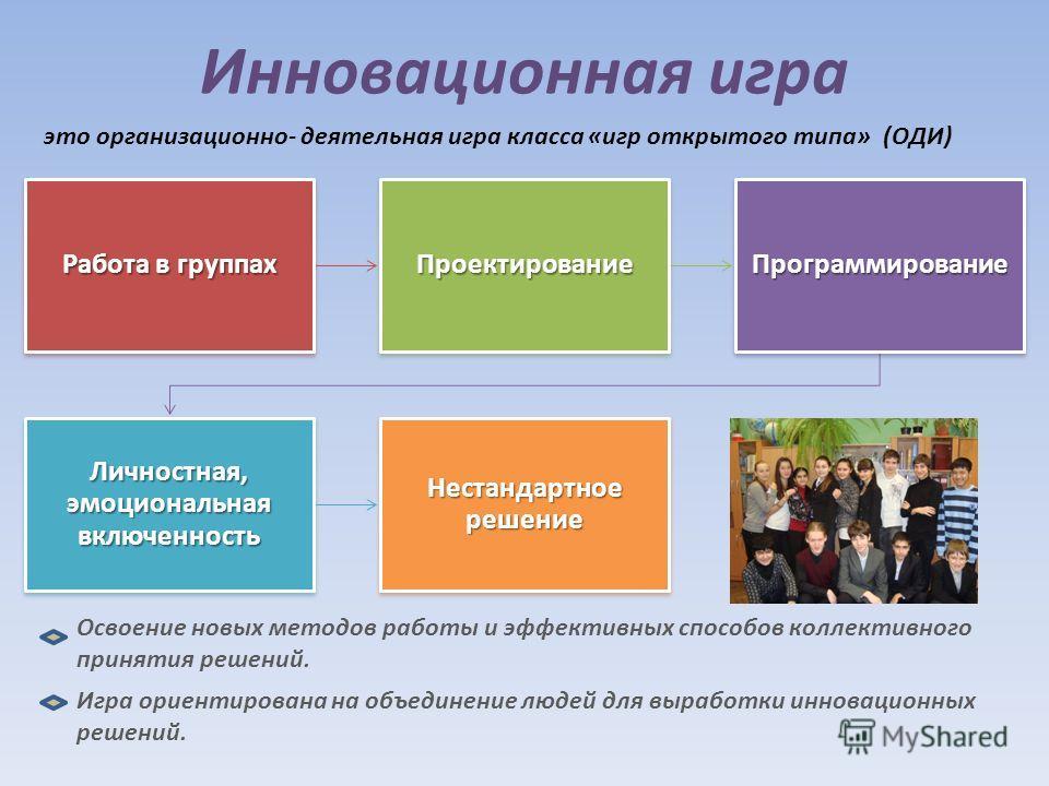 Инновационная игра Работа в группах ПроектированиеПрограммирование Личностная, эмоциональная включенность Нестандартное решение Игра ориентирована на объединение людей для выработки инновационных решений. Освоение новых методов работы и эффективных с