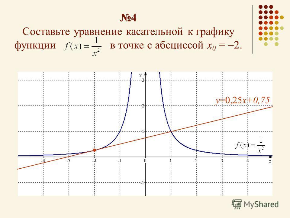 4 Составьте уравнение касательной к графику функции в точке с абсциссой х 0 = 2. у=0,25х+0,75