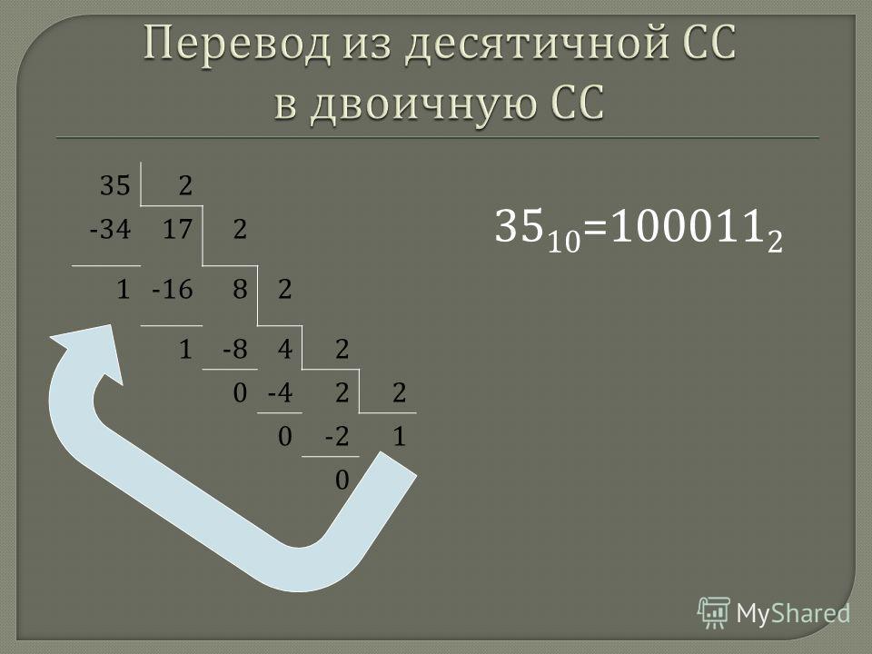 352 -34172 1-1682 1-842 0-422 0-21 0 35 10 =100011 2