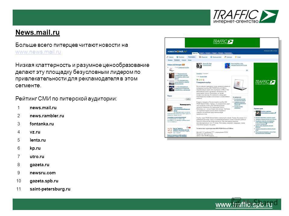 www.traffic.spb.ru News.mail.ru Больше всего питерцев читают новости на www.news.mail.ru www.news.mail.ru Низкая клаттерность и разумное ценообразование делают эту площадку безусловным лидером по привлекательности для рекламодателя в этом сегменте. Р