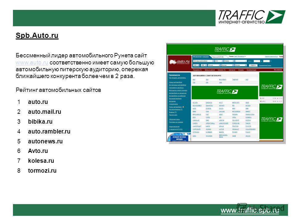 www.traffic.spb.ru Spb.Auto.ru Бессменный лидер автомобильного Рунета сайт www.auto.ru соответственно имеет самую большую автомобильную питерскую аудиторию, опережая ближайшего конкурента более чем в 2 раза. www.auto.ru Рейтинг автомобильных сайтов t