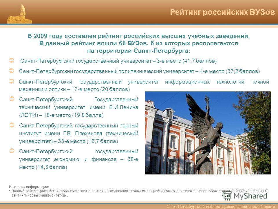 Санкт-Петербургский информационно-аналитический центр Рейтинг российских ВУЗов В 2009 году составлен рейтинг российских высших учебных заведений. В данный рейтинг вошли 68 ВУЗов, 6 из которых располагаются на территории Санкт-Петербурга: Санкт-Петерб