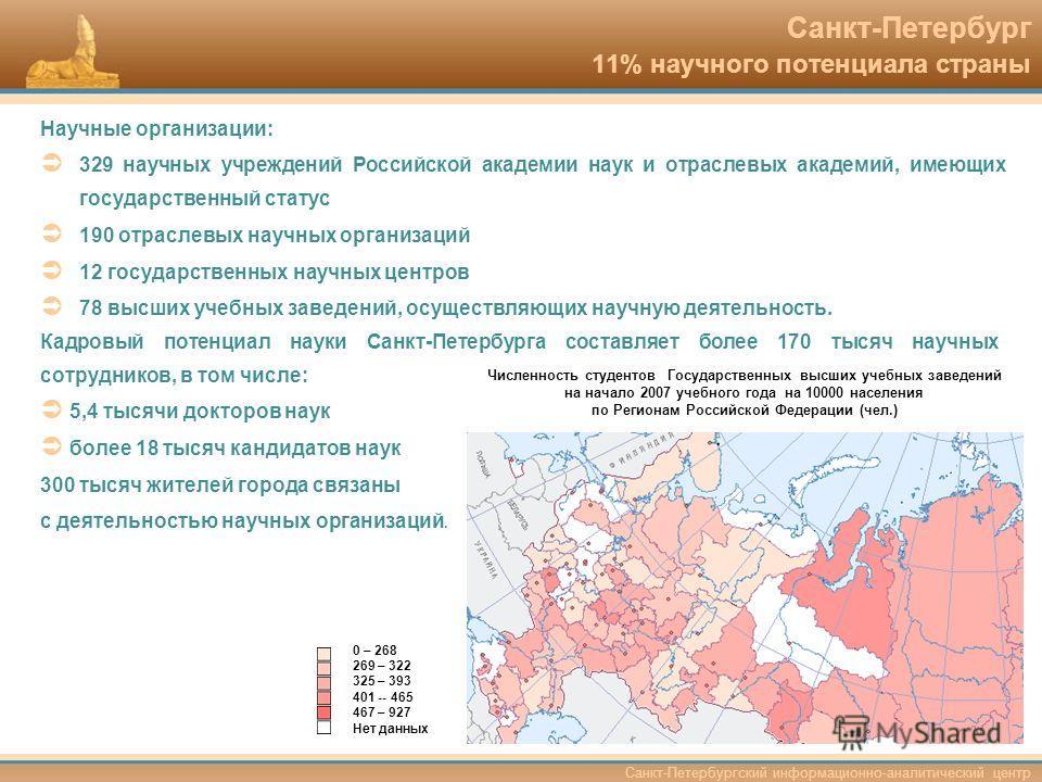 Санкт-Петербургский информационно-аналитический центр Кадровый потенциал науки Санкт-Петербурга составляет более 170 тысяч научных сотрудников, в том числе: 5,4 тысячи докторов наук более 18 тысяч кандидатов наук 300 тысяч жителей города связаны с де