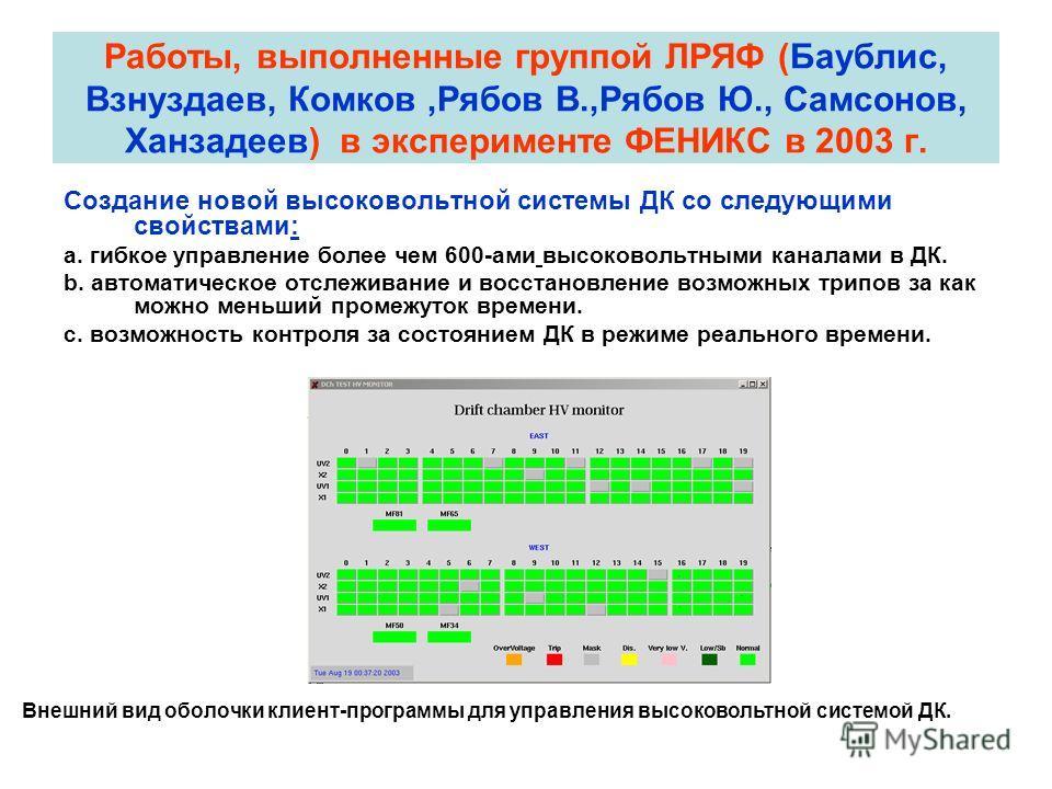 Работы, выполненные группой ЛРЯФ (Баублис, Взнуздаев, Комков,Рябов В.,Рябов Ю., Самсонов, Ханзадеев) в эксперименте ФЕНИКС в 2003 г. Создание новой высоковольтной системы ДК со следующими свойствами: a. гибкое управление более чем 600-ами высоковольт