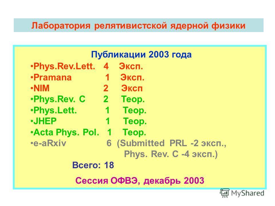 Лаборатория релятивистской ядерной физики Публикации 2003 года Phys.Rev.Lett. 4 Эксп. Pramana 1 Эксп. NIM 2 Эксп Phys.Rev. C 2 Теор. Phys.Lett. 1 Теор. JHEP 1 Теор. Acta Phys. Pol. 1 Теор. e-aRxiv 6 (Submitted PRL -2 эксп., Phys. Rev. C -4 эксп.) Все