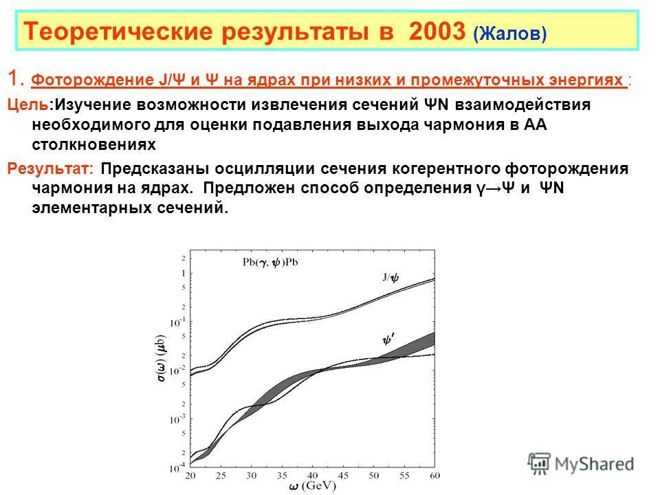 Теоретические результаты в 2003 (Жалов) 1. Фоторождение J/Ψ и Ψ на ядрах при низких и промежуточных энергиях : Цель:Изучение возможности извлечения сечений ΨN взаимодействия необходимого для оценки подавления выхода чармония в АА столкновениях Резуль