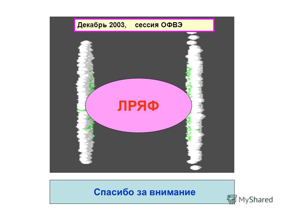 Декабрь 2003, сессия ОФВЭ ЛРЯФ Спасибо за внимание