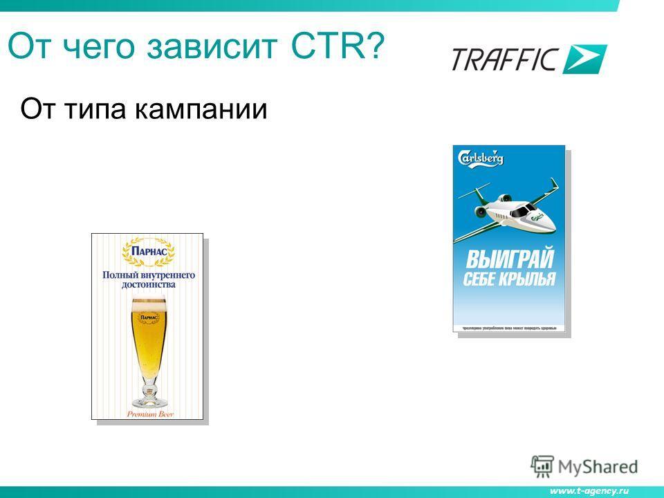 www.t-agency.ru От чего зависит СTR? От типа кампании