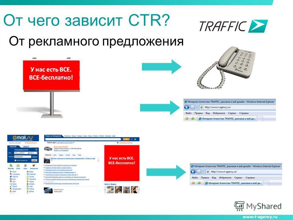 www.t-agency.ru От чего зависит СTR? От рекламного предложения