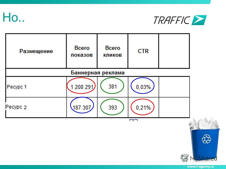 www.t-agency.ru Но..