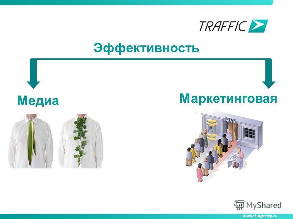 www.t-agency.ru Эффективность Маркетинговая Медиа
