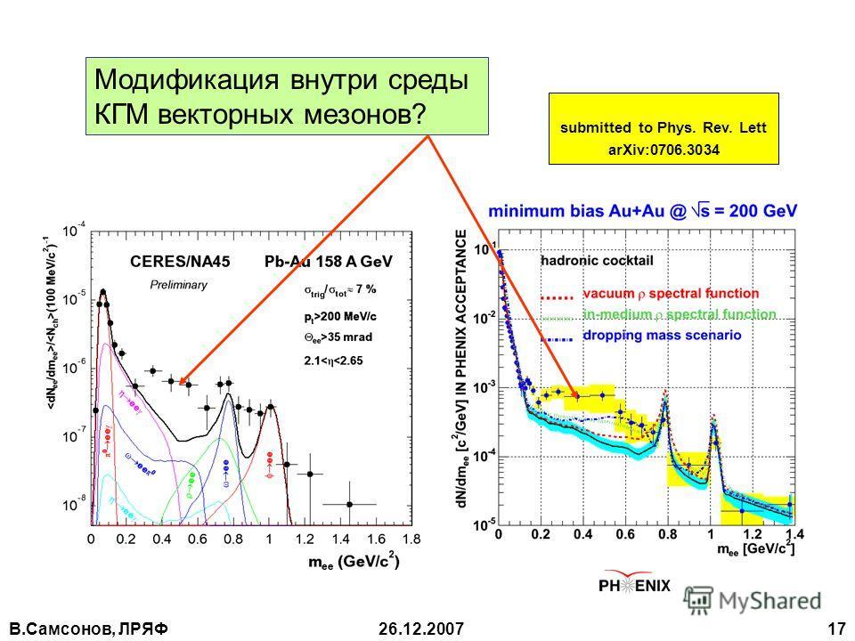 В.Самсонов, ЛРЯФ26.12.2007 17 submitted to Phys. Rev. Lett arXiv:0706.3034 Модификация внутри среды КГМ векторных мезонов?