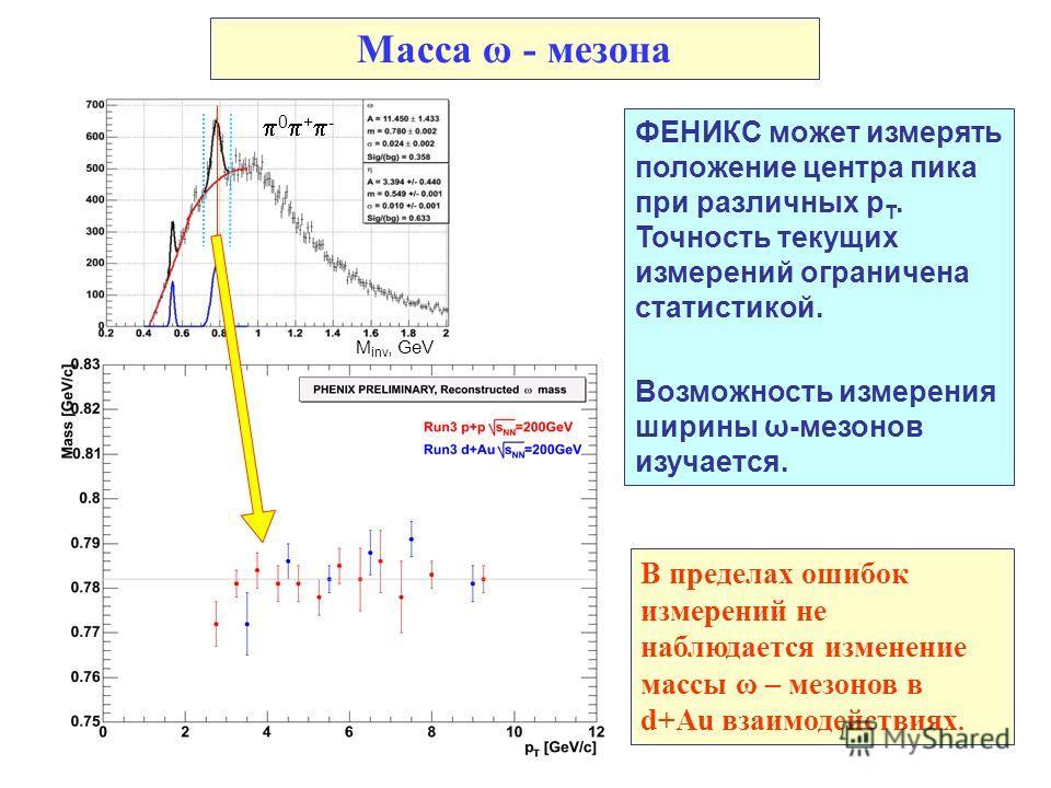 ФЕНИКС может измерять положение центра пика при различных p T. Точность текущих измерений ограничена статистикой. Возможность измерения ширины ω-мезонов изучается. M inv, GeV 0 + - Масса ω - мезона В пределах ошибок измерений не наблюдается изменение