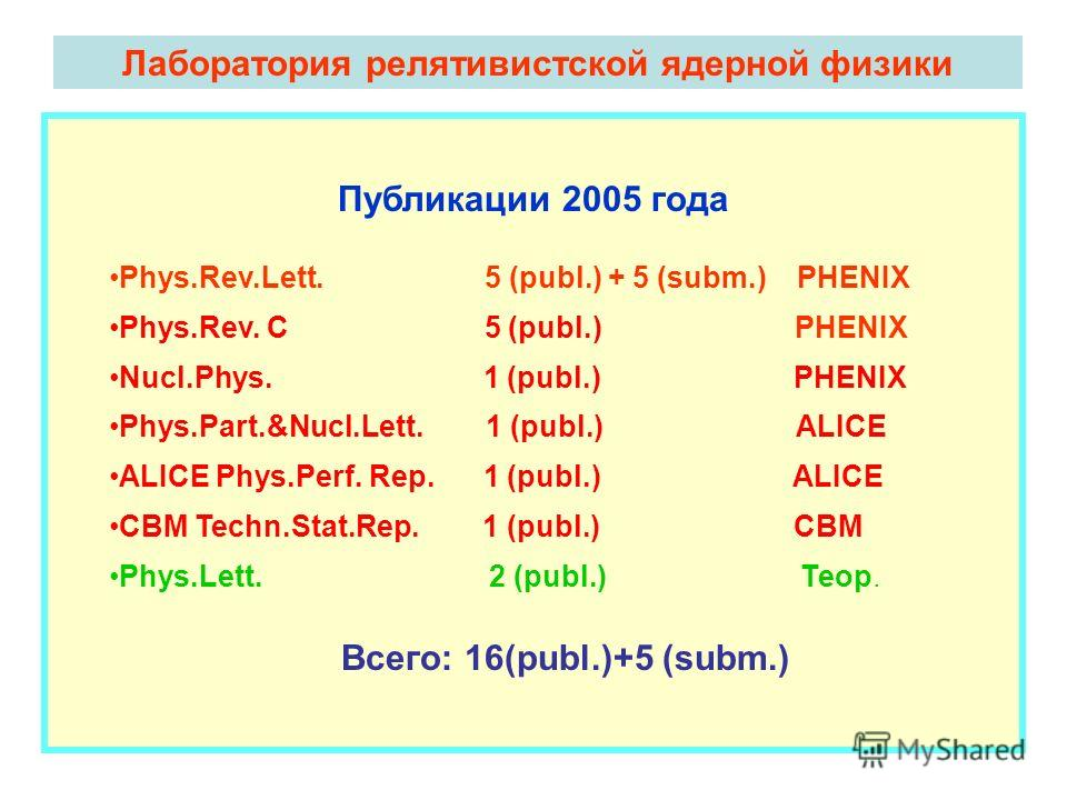 Лаборатория релятивистской ядерной физики Публикации 2005 года Phys.Rev.Lett. 5 (publ.) + 5 (subm.) PHENIX Phys.Rev. C 5 (publ.) PHENIX Nucl.Phys. 1 (publ.) PHENIX Phys.Part.&Nucl.Lett. 1 (publ.) ALICE ALICE Phys.Perf. Rep. 1 (publ.) ALICE CBM Techn.