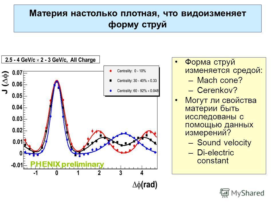 Материя настолько плотная, что видоизменяет форму струй Форма струй изменяется средой: –Mach cone? –Cerenkov? Могут ли свойства материи быть исследованы с помощью данных измерений? –Sound velocity –Di-electric constant PHENIX preliminary