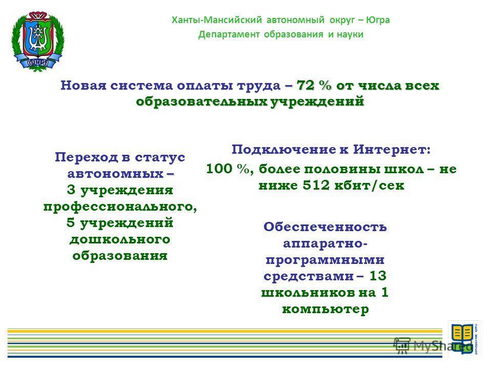 Ханты-Мансийский автономный округ – Югра Департамент образования и науки – 72 % от числа всех образовательных учреждений Новая система оплаты труда – 72 % от числа всех образовательных учреждений Подключение к Интернет: 100 %, более половины школ – н