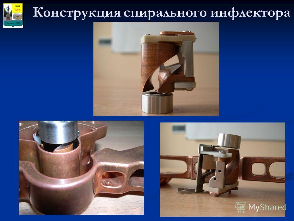 Конструкция спирального инфлектора