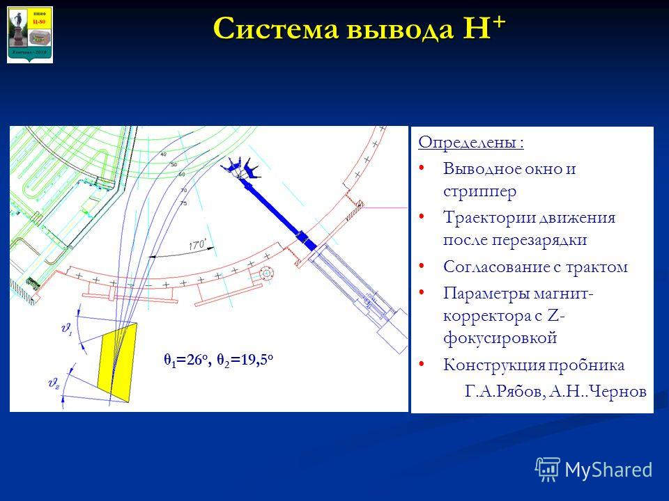 Система вывода Н + Определены : Выводное окно и стриппер Траектории движения после перезарядки Согласование с трактом Параметры магнит- корректора с Z- фокусировкой Конструкция пробника Г.А.Рябов, А.Н..Чернов θ 1 =26 o, θ 2 =19,5 o