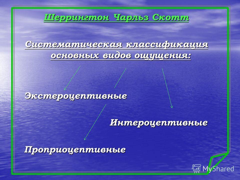 Шеррингтон Чарльз Скотт Систематическая классификация основных видов ощущения: Экстероцептивные Экстероцептивные Интероцептивные Интероцептивные Проприоцептивные Проприоцептивные