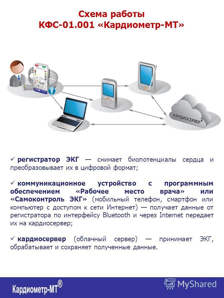 Схема работы КФС-01.001 «