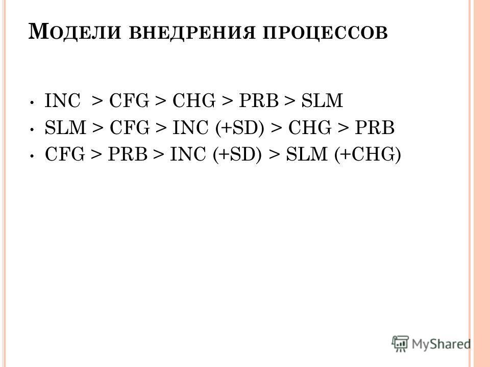 М ОДЕЛИ ВНЕДРЕНИЯ ПРОЦЕССОВ INC > CFG > CHG > PRB > SLM SLM > CFG > INC (+SD) > CHG > PRB CFG > PRB > INC (+SD) > SLM (+CHG)