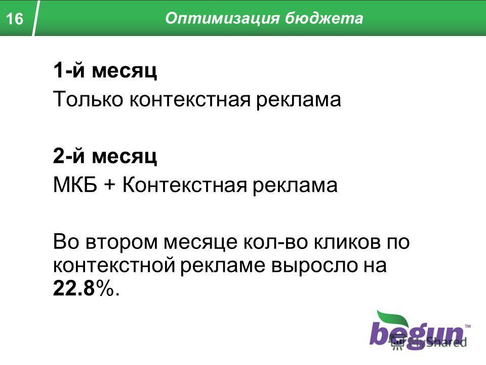 16 1-й месяц Только контекстная реклама 2-й месяц МКБ + Контекстная реклама Во втором месяце кол-во кликов по контекстной рекламе выросло на 22.8%. Оптимизация бюджета