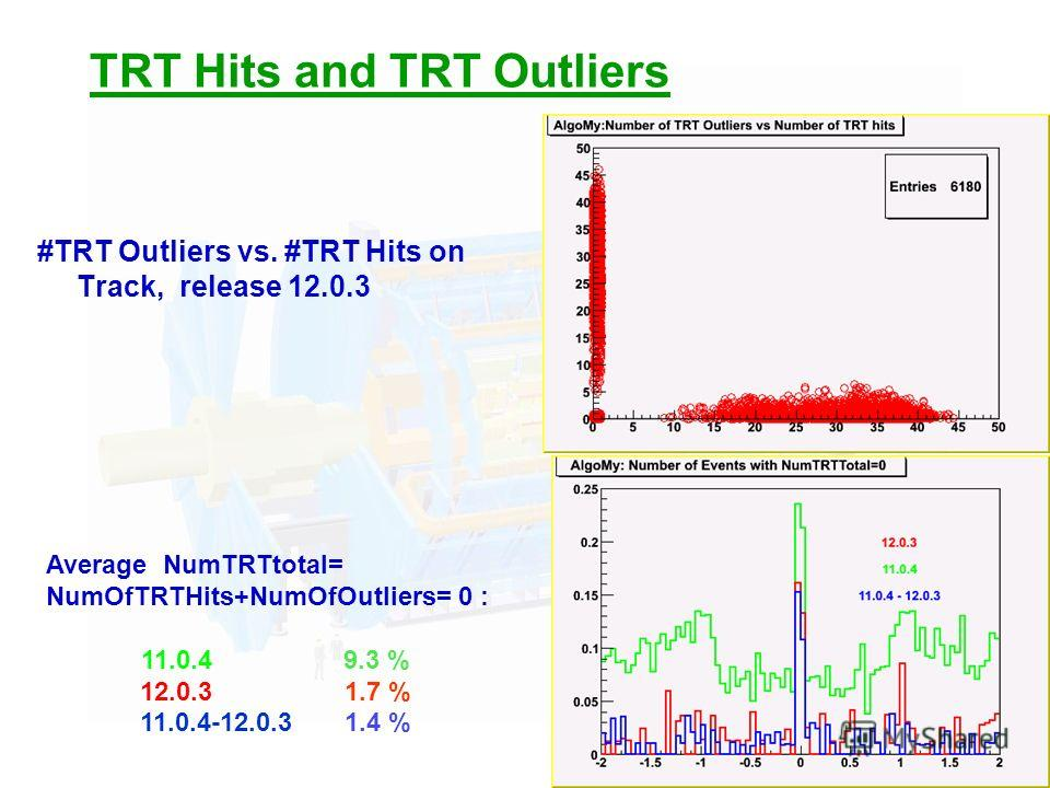 24 TRT Hits and TRT Outliers #TRT Outliers vs. #TRT Hits on Track, release 12.0.3 Average NumTRTtotal= NumOfTRTHits+NumOfOutliers= 0 : 11.0.4 9.3 % 12.0.3 1.7 % 11.0.4-12.0.3 1.4 %