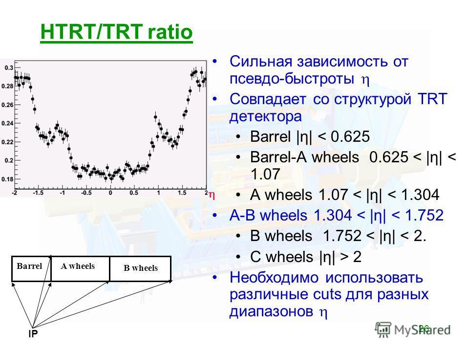 26 HTRT/TRT ratio Сильная зависимость от псевдо-быстроты Совпадает со структурой TRT детектора Barrel |η| < 0.625 Barrel-A wheels 0.625 < |η| < 1.07 A wheels 1.07 < |η| < 1.304 A-B wheels 1.304 < |η| < 1.752 B wheels 1.752 < |η| < 2. C wheels |η| > 2