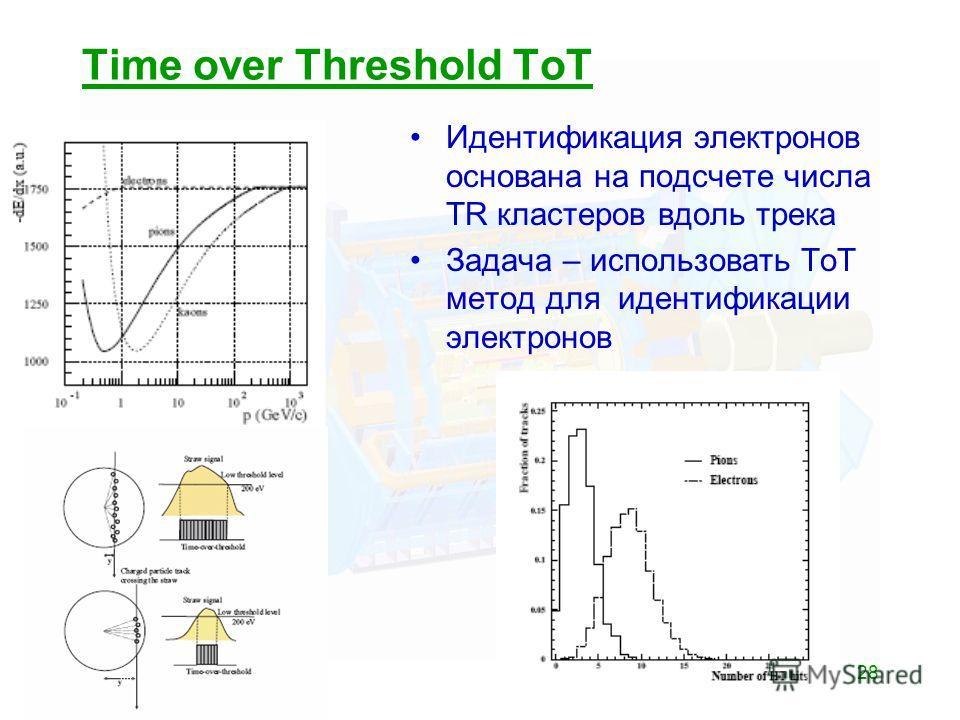 28 Time over Threshold ToT Идентификация электронов основана на подсчете числа TR кластеров вдоль трека Задача – использовать ToT метод для идентификации электронов