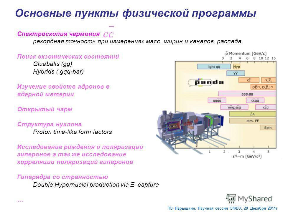 Основные пункты физической программы Спектроскопия чармония рекордная точность при измерениях масс, ширин и каналов распада Поиск экзотических состояний Glueballs (gg) Hybrids ( gqq-bar) Изучение свойств адронов в ядерной материи Открытый чарм Структ