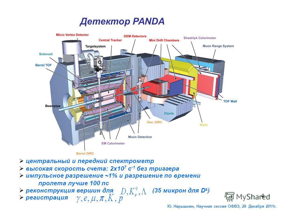 4 Детектор PANDA центральный и передний спектрометр высокая скорость счета: 2x10 7 с -1 без триггера импульсное разрешение ~1% и разрешение по времени пролета лучше 100 пс реконструкция вершин для (35 микрон для D ± ) регистрация Ю. Нарышкин, Научная