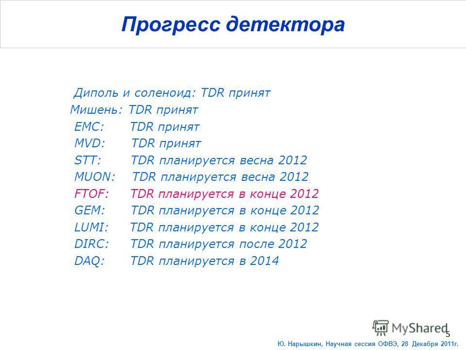 5 Прогресс детектора Диполь и соленоид: TDR принят Мишень: TDR принят EMC: TDR принят MVD: TDR принят STT: TDR планируется весна 2012 MUON: TDR планируется весна 2012 FTOF: TDR планируется в конце 2012 GEM: TDR планируется в конце 2012 LUMI: TDR план