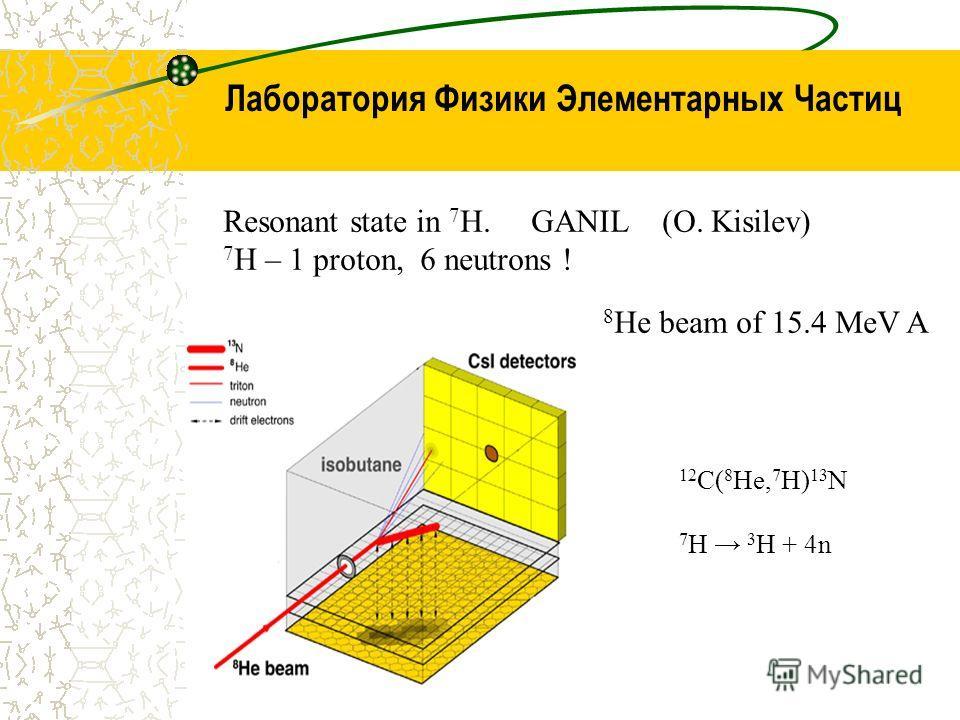 Лаборатория Физики Элементарных Частиц Resonant state in 7 H. GANIL (O. Kisilev) 7 H – 1 proton, 6 neutrons ! 12 C( 8 He, 7 H) 13 N 7 H 3 H + 4n 8 He beam of 15.4 MeV A