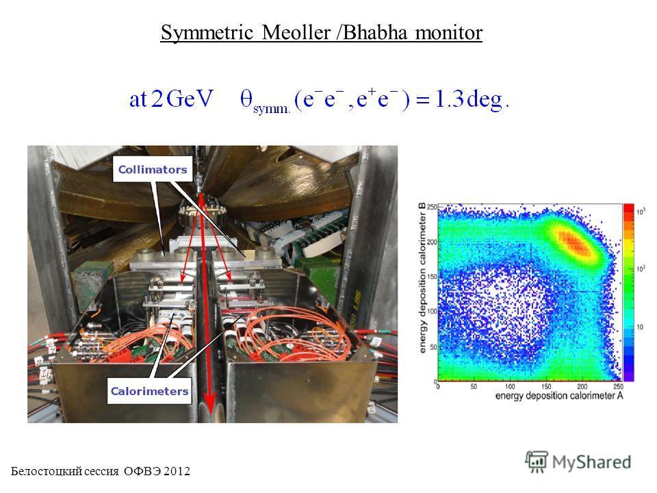 Symmetric Meoller /Bhabha monitor Белостоцкий сессия ОФВЭ 2012