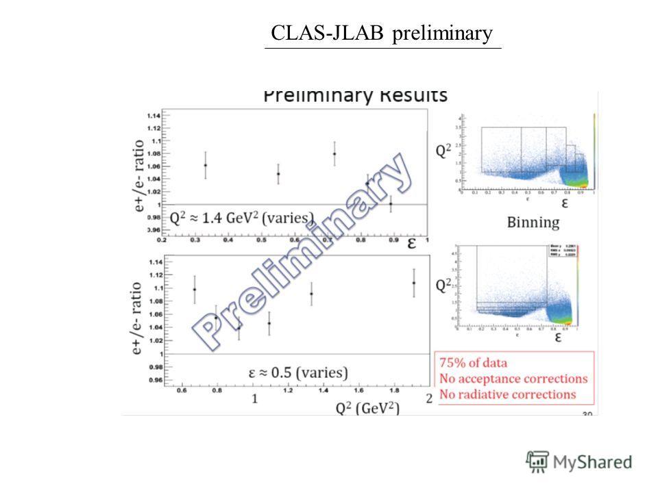 CLAS-JLAB preliminary