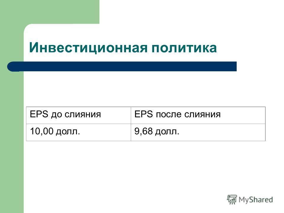 Инвестиционная политика EPS до слиянияEPS после слияния 10,00 долл.9,68 долл.