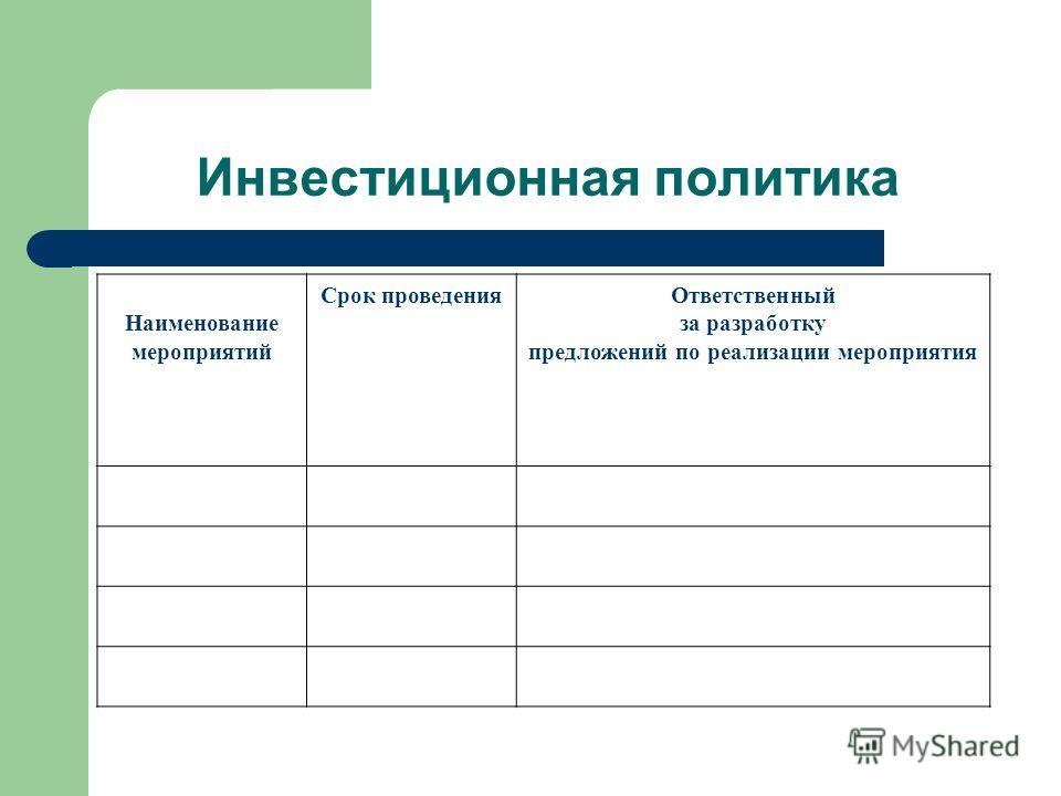 Инвестиционная политика Наименование мероприятий Срок проведенияОтветственный за разработку предложений по реализации мероприятия