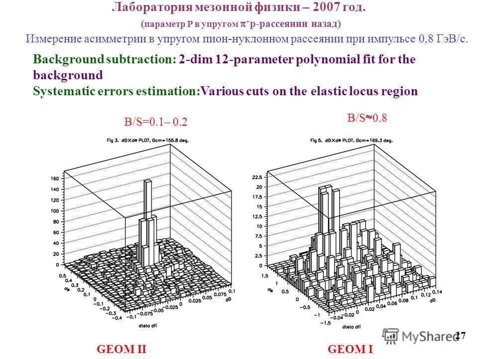 Лаборатория мезонной физики – 2007 год. ( параметр Р в упругом + p-рассеянии назад) 27 Измерение асимметрии в упругом пион-нуклонном рассеянии при импульсе 0,8 ГэВ/с. B/S 0.8 B/S=0.1– 0.2 GEOM IGEOM II Background subtraction: 2-dim 12-parameter polyn