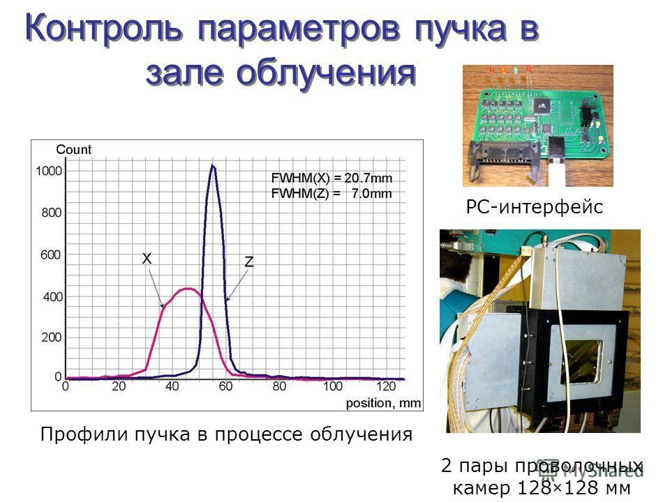 Контроль параметров пучка в зале облучения 2 пары проволочных камер 128×128 мм Профили пучка в процессе облучения РС-интерфейс
