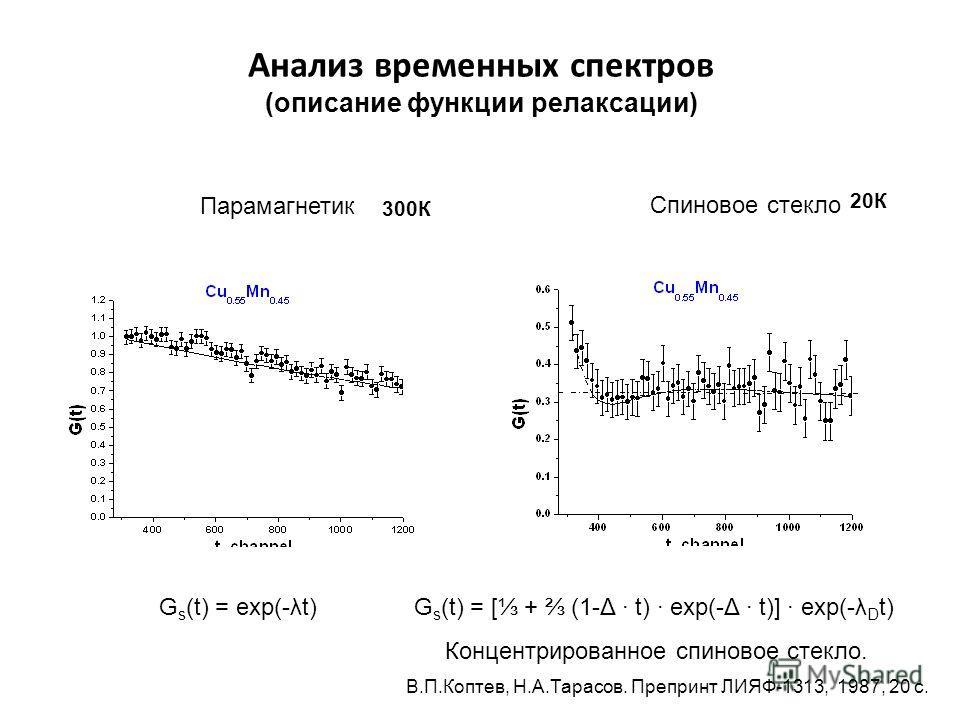 Анализ временных спектров (описание функции релаксации) G s (t) = exp(-λt) G s (t) = [ + (1-Δ · t) · exp(-Δ · t)] · exp(-λ D t) Концентрированное спиновое стекло. В.П.Коптев, Н.А.Тарасов. Препринт ЛИЯФ-1313, 1987, 20 с. Парамагнетик Спиновое стекло 3