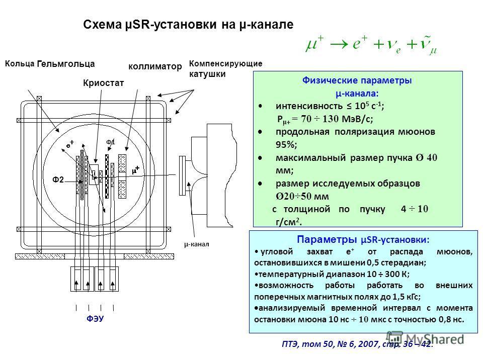 µ-канал Ф1 ФЭУ ПТЭ, том 50, 6, 2007, стр. 36 – 42. Параметры μSR-установки: угловой захват е + от распада мюонов, остановившихся в мишени 0,5 стерадиан; температурный диапазон 10 ÷ 300 К; возможность работы работать во внешних поперечных магнитных по