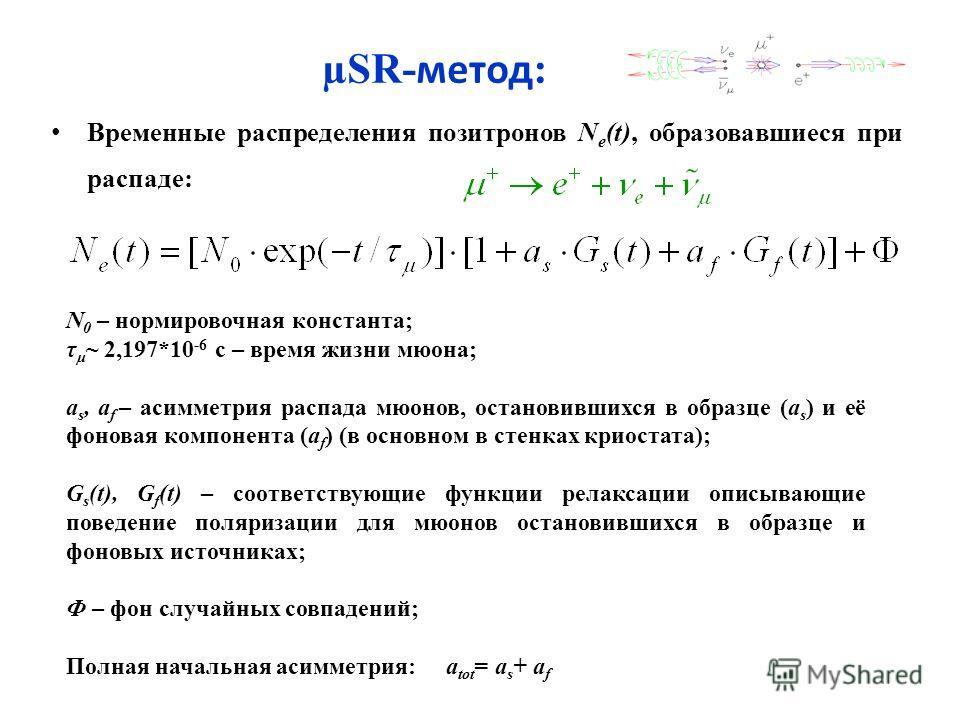 µSR- метод : Временные распределения позитронов N e (t), образовавшиеся при распаде: N 0 – нормировочная константа; τ μ ~ 2,197*10 -6 с – время жизни мюона; a s, a f – асимметрия распада мюонов, остановившихся в образце (а s ) и её фоновая компонента