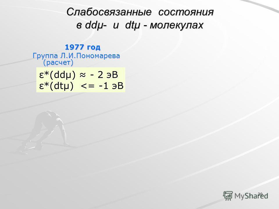 20 1977 год 1977 год Группа Л.И.Пономарева (расчет) Слабосвязанные состояния в ddµ- и dtµ - молекулах ε*(ddµ) - 2 эВ ε*(dtµ)