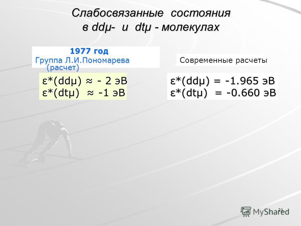 21 1977 год 1977 год Группа Л.И.Пономарева (расчет) Слабосвязанные состояния в ddµ- и dtµ - молекулах ε*(ddµ) - 2 эВ ε*(dtµ) -1 эВ ε*(ddµ) = -1.965 эВ ε*(dtµ) = -0.660 эВ Современные расчеты